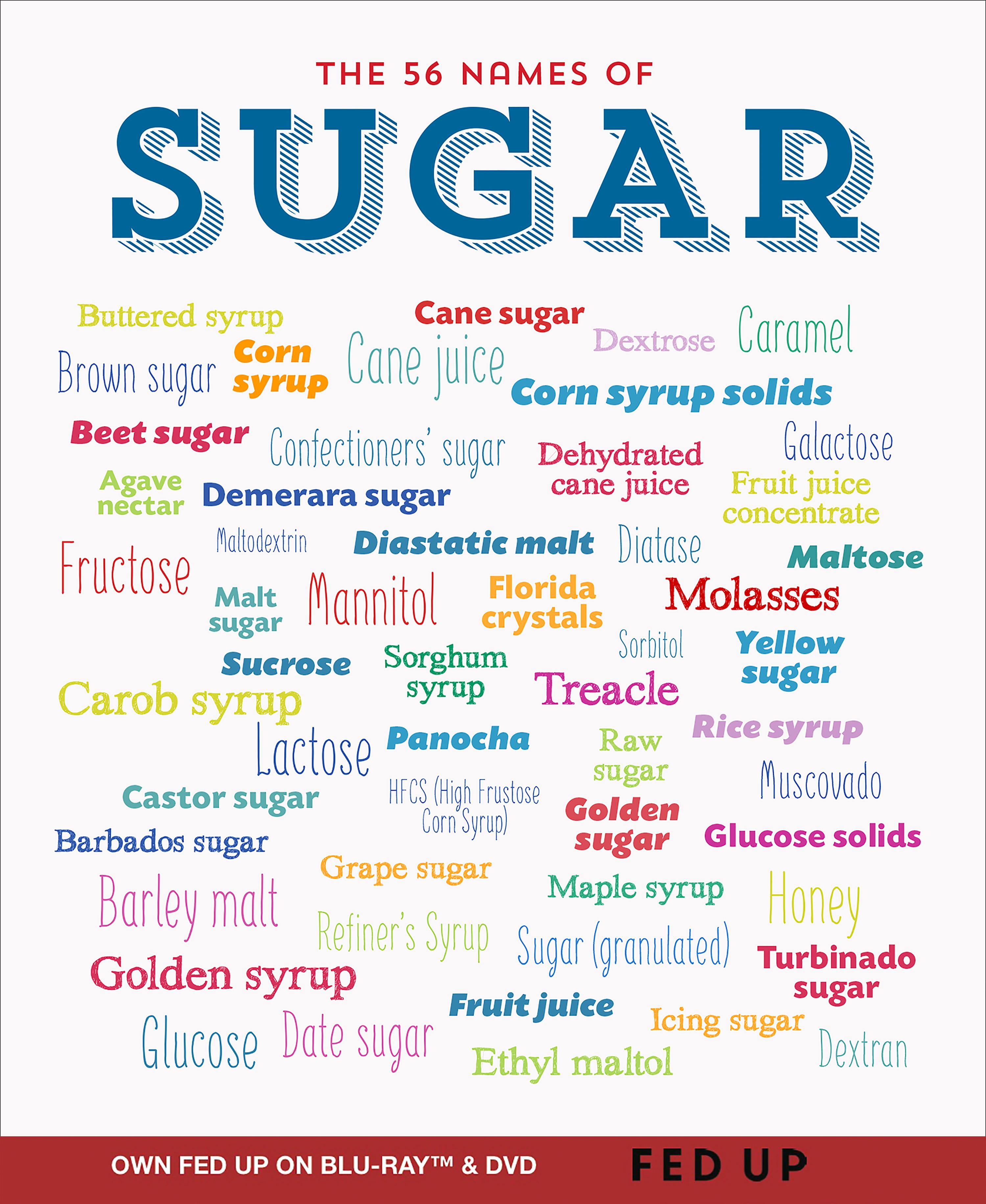 Maltose molasses is a dietary substitute for sugar